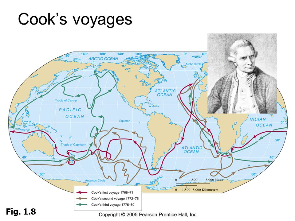 Cook's voyages Fig. 1.8