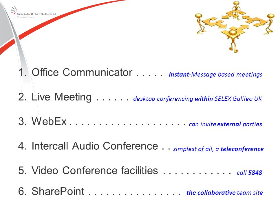 1. Office Communicator..... 2. Live Meeting...... 3. WebEx.................... 4. Intercall Audio Conference.. 5. Video Conference facilities.........