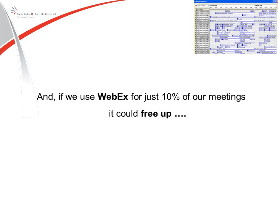 And, if we use WebEx for just 10% of our meetings it could free up ….