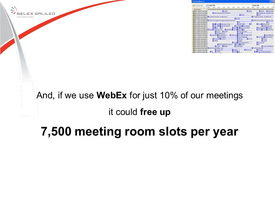 And, if we use WebEx for just 10% of our meetings it could free up 7,500 meeting room slots per year