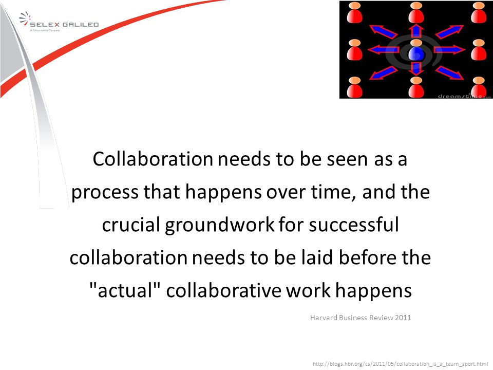 Collaboration needs to be seen as a process that happens over time, and the crucial groundwork for successful collaboration needs to be laid before the actual collaborative work happens http://blogs.hbr.org/cs/2011/05/collaboration_is_a_team_sport.html Harvard Business Review 2011
