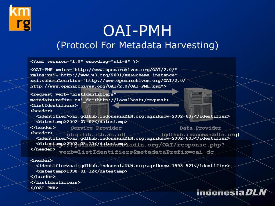 IndonesiaDLN km rg OAI-PMH (Protocol For Metadata Harvesting) Data Provider (gdlhub.indonesiadln.org) Service Provider (digilib.itb.ac.id) http://gdlhub.indonesiadln.org/OAI/response.php.