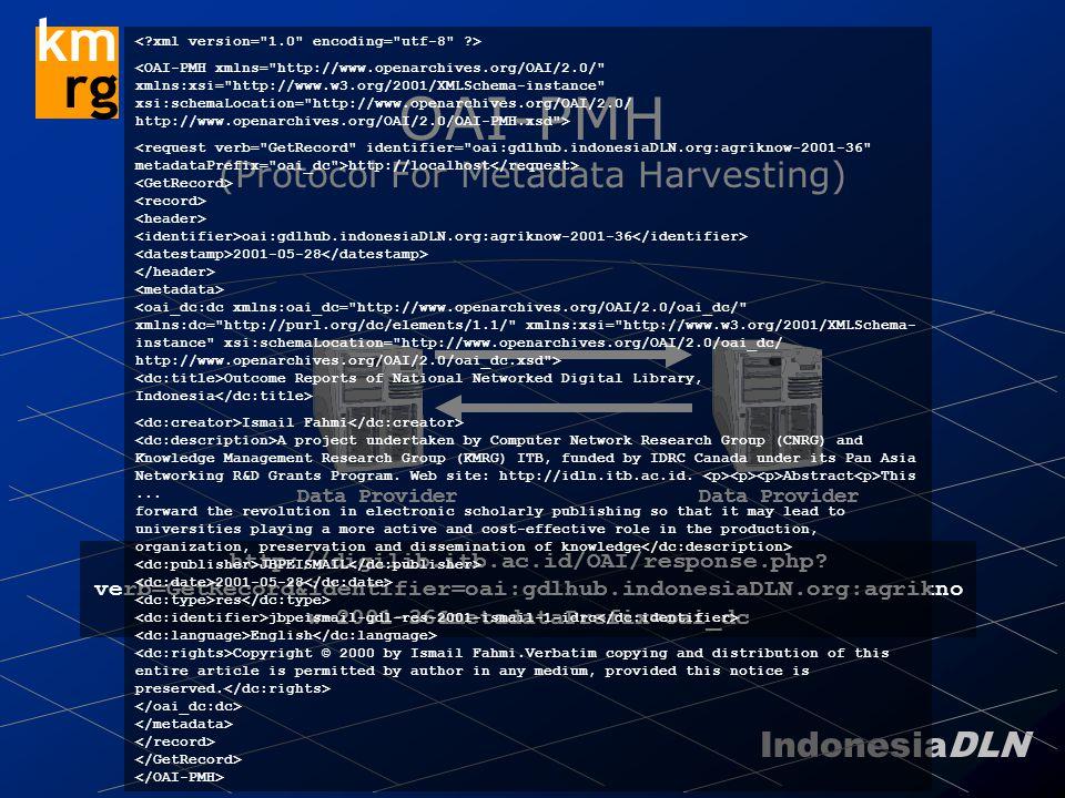 IndonesiaDLN km rg OAI-PMH (Protocol For Metadata Harvesting) Data Provider http://digilib.itb.ac.id/OAI/response.php.