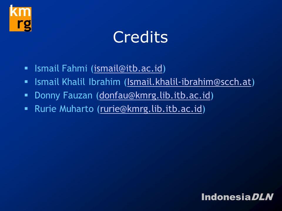 IndonesiaDLN km rg Credits  Ismail Fahmi (ismail@itb.ac.id)ismail@itb.ac.id  Ismail Khalil Ibrahim (Ismail.khalil-ibrahim@scch.at)Ismail.khalil-ibra