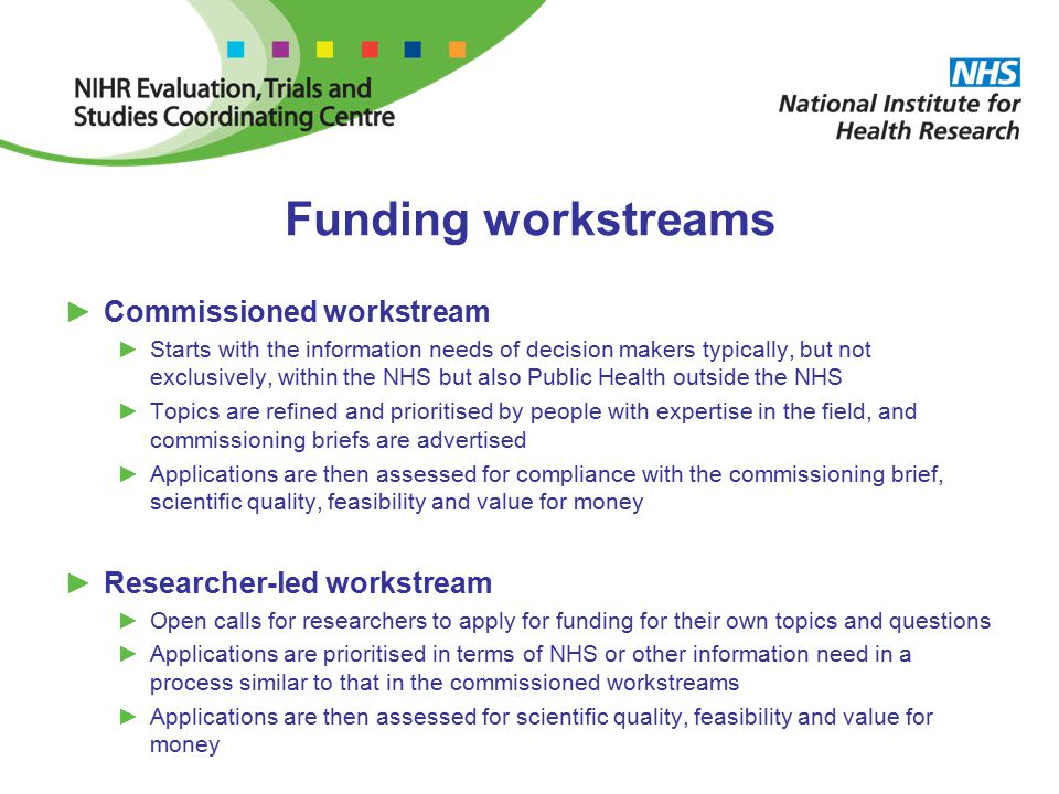 Funding workstreams ►Commissioned workstream ►Starts with the information needs of decision makers typically, but not exclusively, within the NHS but also Public Health outside the NHS ►Topics are refined and prioritised by people with expertise in the field, and commissioning briefs are advertised ►Applications are then assessed for compliance with the commissioning brief, scientific quality, feasibility and value for money ►Researcher-led workstream ►Open calls for researchers to apply for funding for their own topics and questions ►Applications are prioritised in terms of NHS or other information need in a process similar to that in the commissioned workstreams ►Applications are then assessed for scientific quality, feasibility and value for money