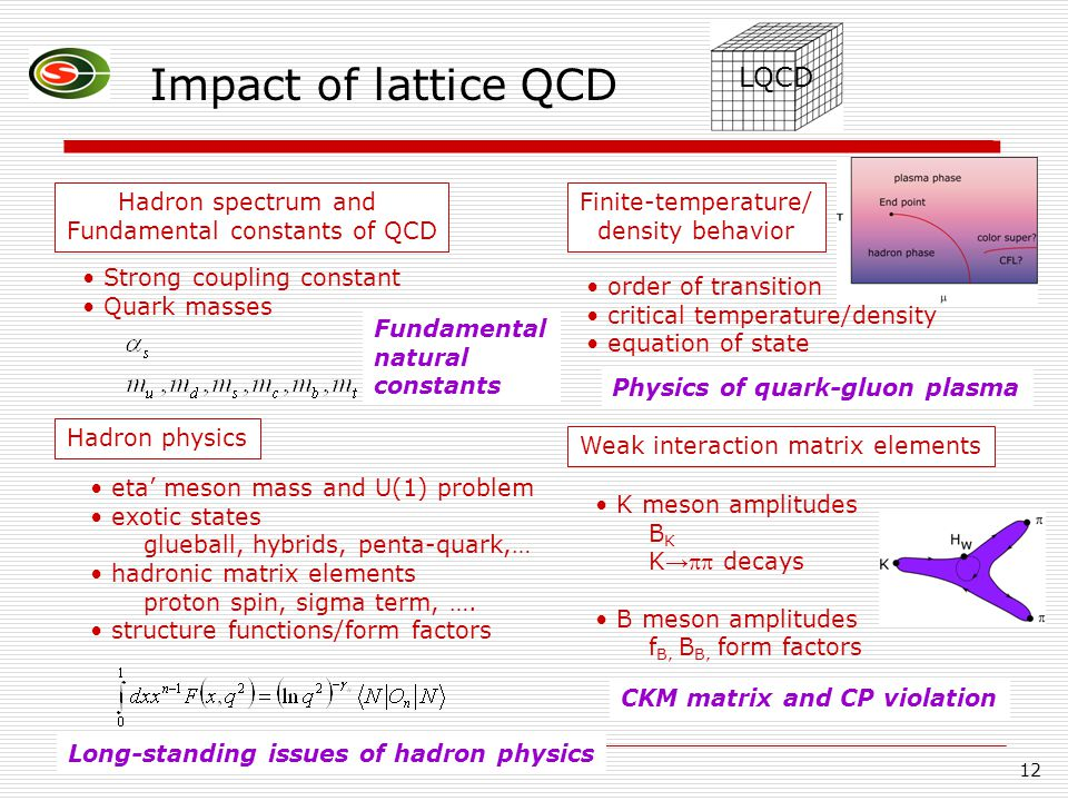 12 Impact of lattice QCD LQCD Finite-temperature/ density behavior eta' meson mass and U(1) problem exotic states glueball, hybrids, penta-quark,… hadronic matrix elements proton spin, sigma term, ….