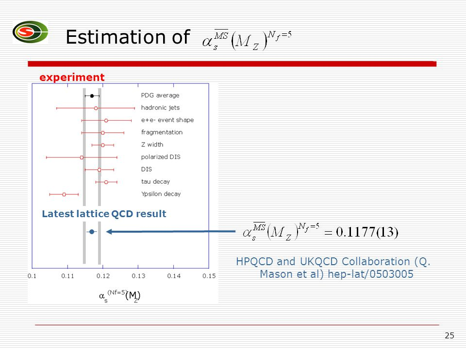25 experiment Estimation of HPQCD and UKQCD Collaboration (Q. Mason et al) hep-lat/0503005 Latest lattice QCD result
