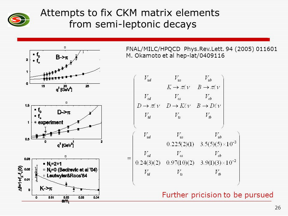 26 Attempts to fix CKM matrix elements from semi-leptonic decays FNAL/MILC/HPQCD Phys.Rev.Lett.