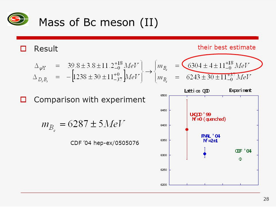 28 Mass of Bc meson (II)  Result  Comparison with experiment their best estimate CDF '04 hep-ex/0505076