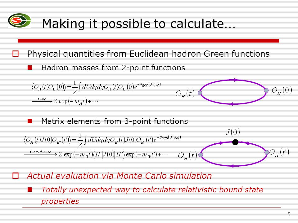 5  Physical quantities from Euclidean hadron Green functions Hadron masses from 2-point functions Matrix elements from 3-point functions  Actual evaluation via Monte Carlo simulation Totally unexpected way to calculate relativistic bound state properties Making it possible to calculate …