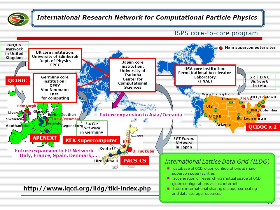 50 International Research Network for Computational Particle Physics SciDAC Network in USA Edinburgh Glasgow Liverpool Southampton SwanseaDESY/Neumann Berlin/Zeuthen Bielefeld Regensburg LatFor Network in Germany KEK Hiroshima U LFT Forum Network in Japan Future expansion to EU Network Italy, France, Spain, Denmark,… UK core institution: University of Edinburgh Dept.