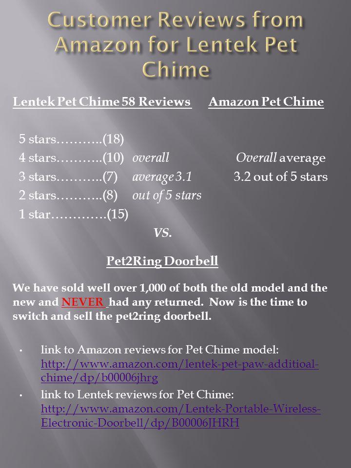 Lentek Pet Chime 58 Reviews Amazon Pet Chime 5 stars………..(18) 4 stars………..(10) overall Overall average 3 stars………..(7) average 3.1 3.2 out of 5 stars 2 stars………..(8) out of 5 stars 1 star………….(15) VS.