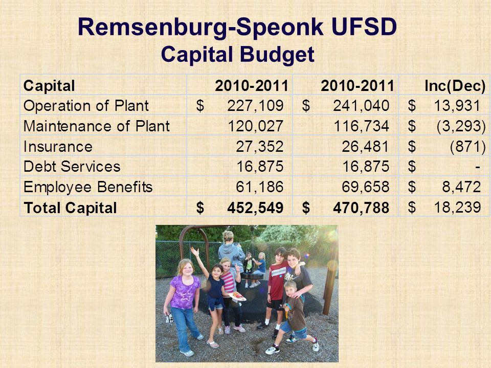 Remsenburg-Speonk UFSD Capital Budget