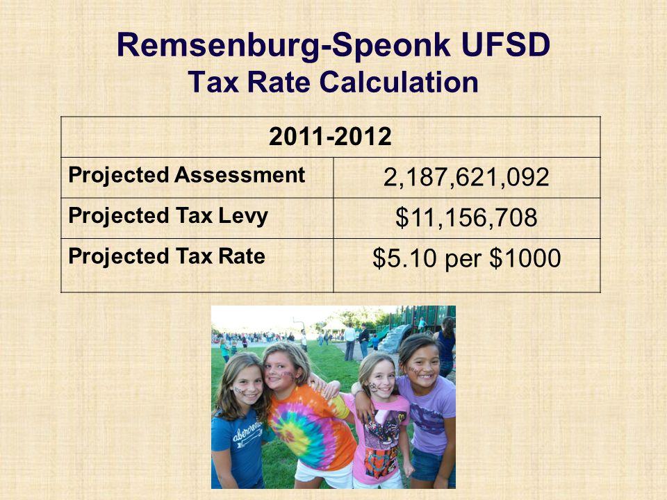 Remsenburg-Speonk UFSD Tax Rate Calculation 2011-2012 Projected Assessment 2,187,621,092 Projected Tax Levy $11,156,708 Projected Tax Rate $5.10 per $1000