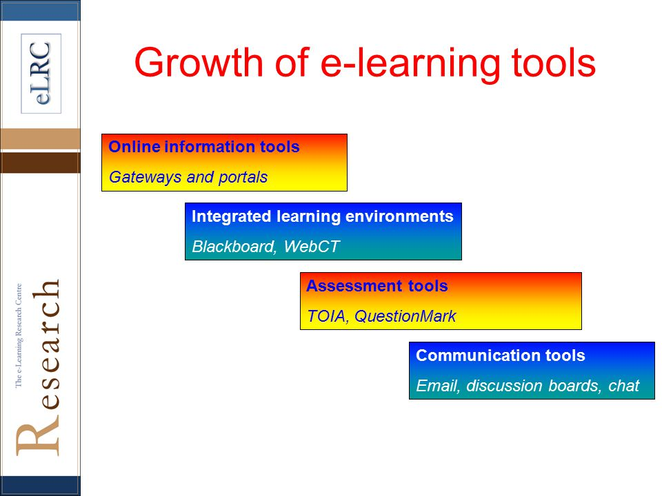 Uses Guidance –On the development of learning activity –Mapping pedagogy to tools and resources Repurposing –Query database of existing learning activities Research –Development of new e-learning models Quality assurance