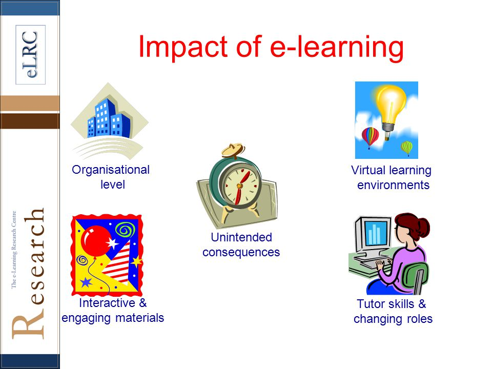 Impact of e-learning Organisational level Tutor skills & changing roles Virtual learning environments Interactive & engaging materials Unintended consequences