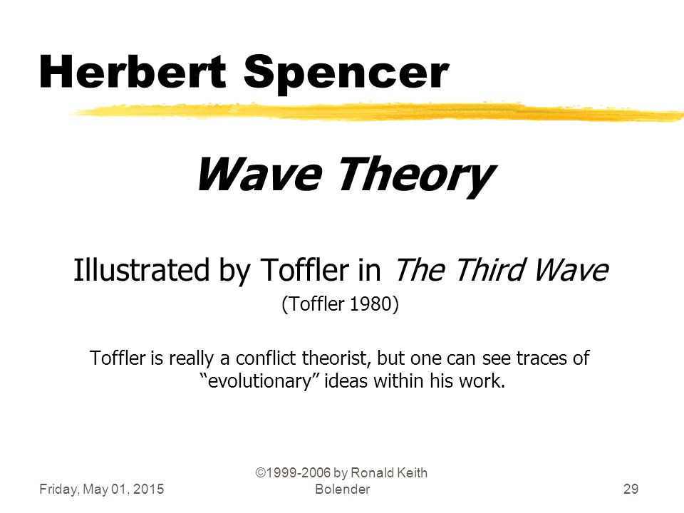 Friday, May 01, 2015 ©1999-2006 by Ronald Keith Bolender29 Herbert Spencer Wave Theory Illustrated by Toffler in The Third Wave (Toffler 1980) Toffler