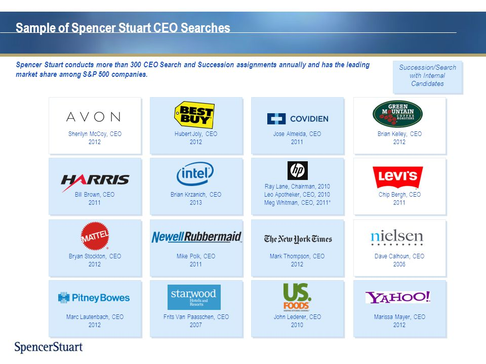 Sample of Spencer Stuart CEO Searches Sherilyn McCoy, CEO 2012 Sherilyn McCoy, CEO 2012 Hubert Joly, CEO 2012 Hubert Joly, CEO 2012 Frits Van Paassche