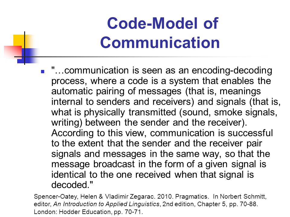 Expansion of Code-Model of Communication Good, as far as it goes, BUT: human communicative behaviour relies heavily on people s capacity to engage in reasoning about each other s intentions, exploiting not only the evidence presented by the signals in the language code but also evidence from other sources, including perception and general world knowledge. Spencer-Oatey, Helen & Vladimir Zegarac.