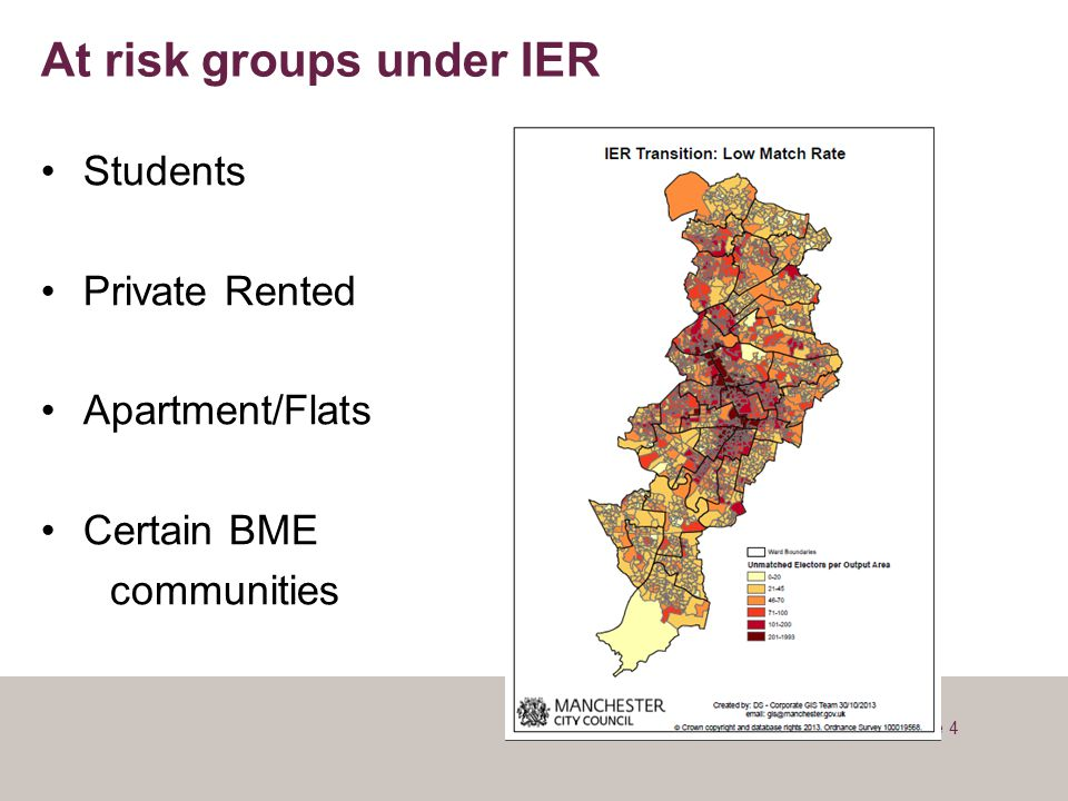 Slide 4 At risk groups under IER Students Private Rented Apartment/Flats Certain BME communities