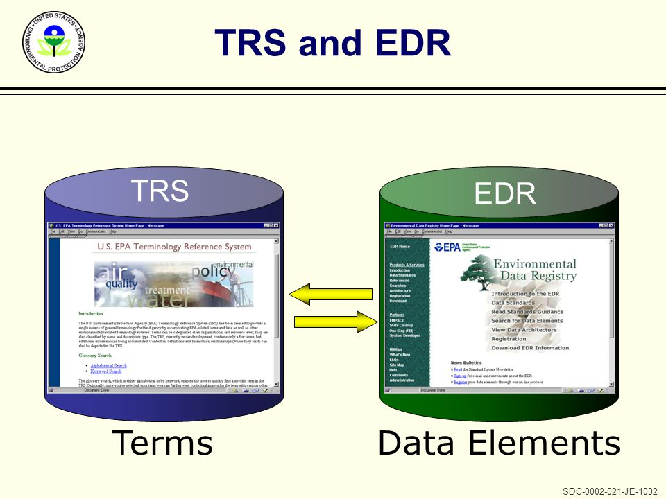 TRS and EDR TRS Terms EDR Data Elements