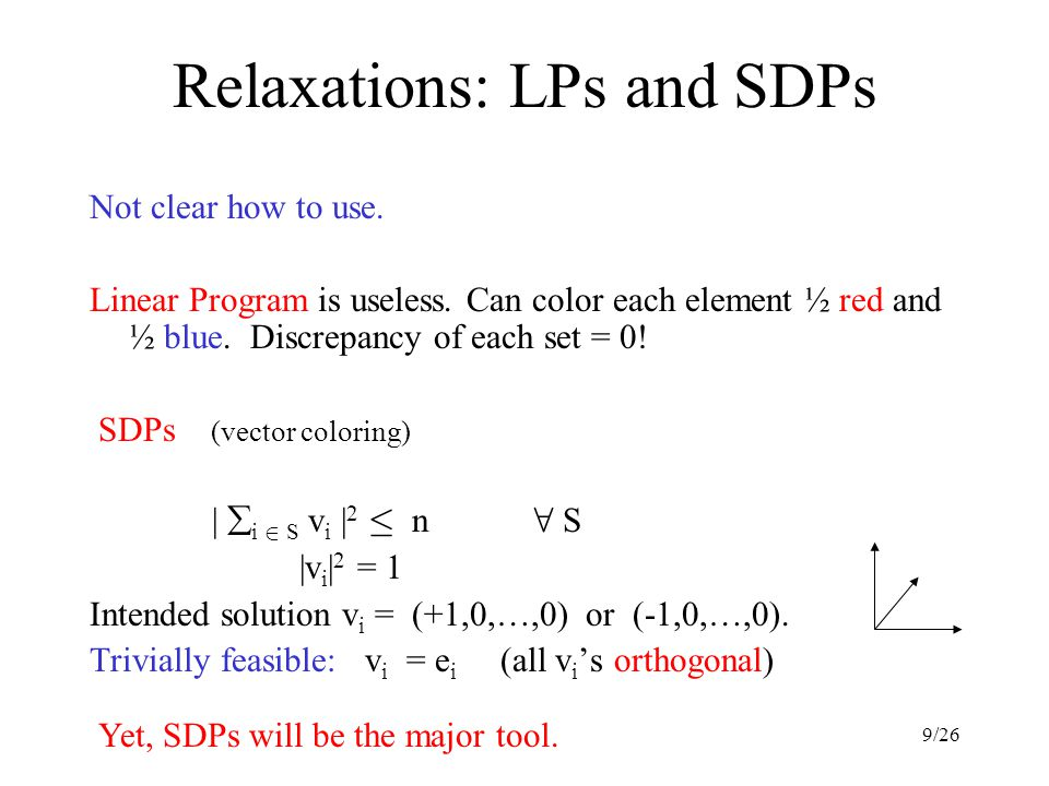 9/26 Relaxations: LPs and SDPs Not clear how to use.