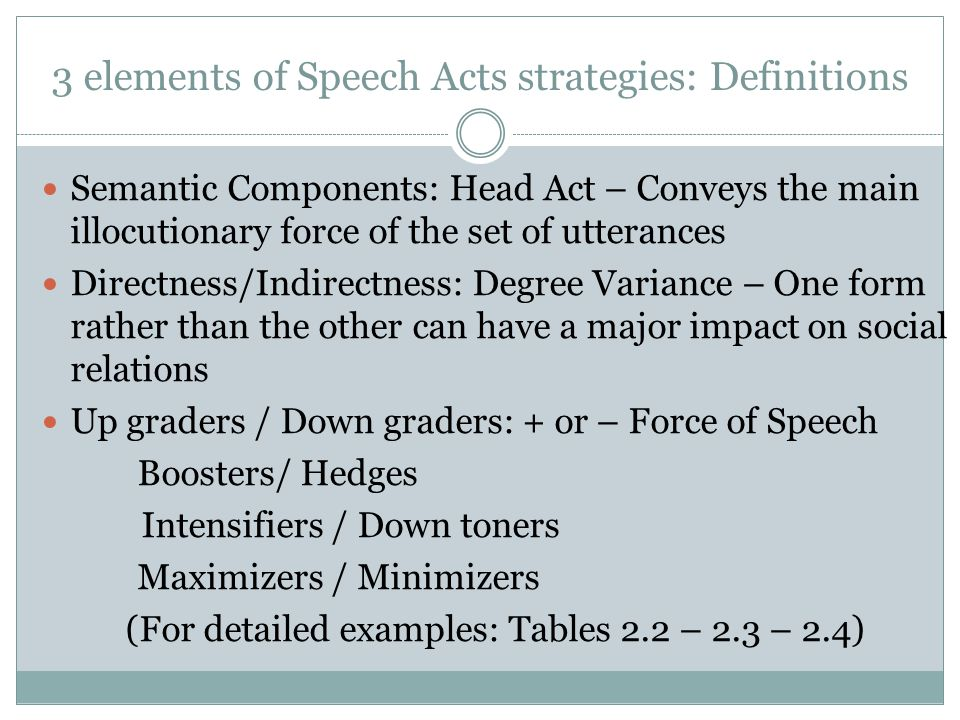 3 elements of Speech Acts strategies: Definitions Semantic Components: Head Act – Conveys the main illocutionary force of the set of utterances Directness/Indirectness: Degree Variance – One form rather than the other can have a major impact on social relations Up graders / Down graders: + or – Force of Speech Boosters/ Hedges Intensifiers / Down toners Maximizers / Minimizers (For detailed examples: Tables 2.2 – 2.3 – 2.4)
