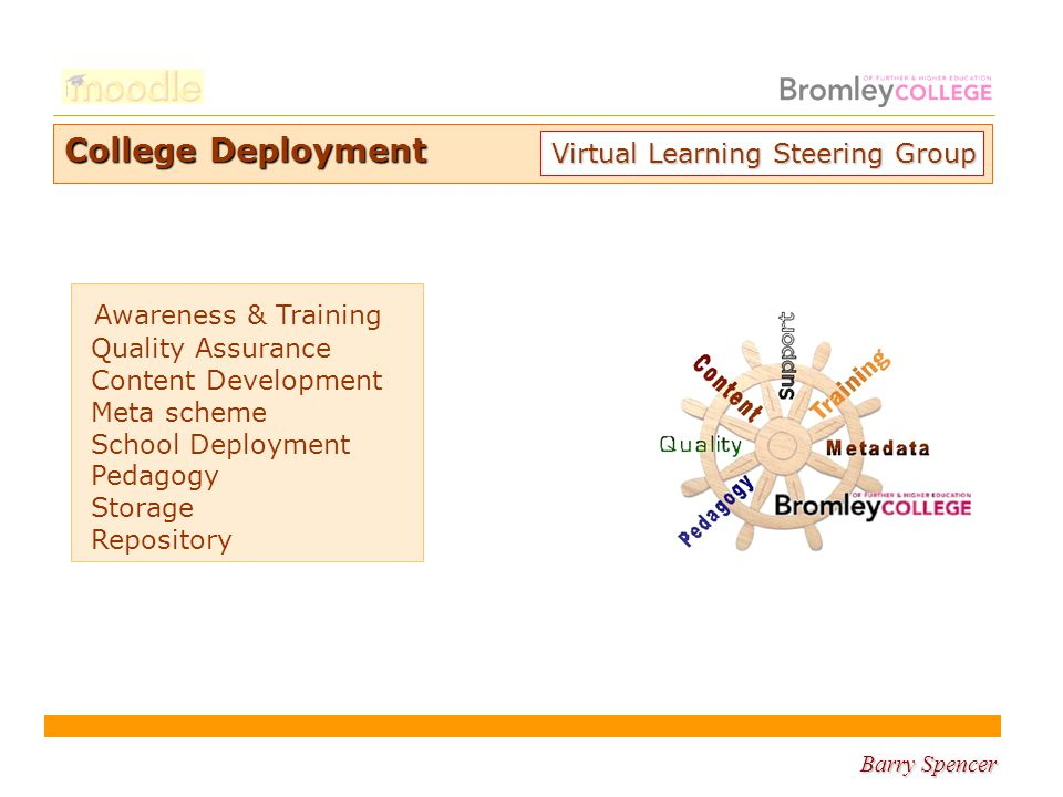 Barry Spencer Content Development Games and Learning