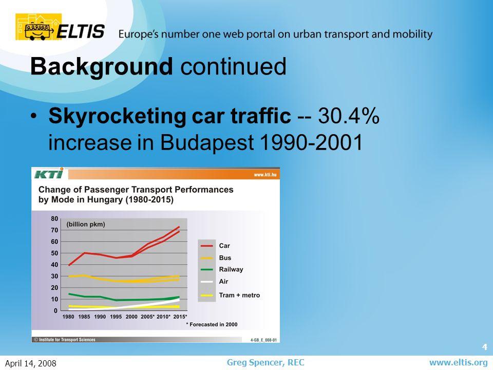 4 Greg Spencer, REC April 14, 2008 www.eltis.org Background continued Skyrocketing car traffic -- 30.4% increase in Budapest 1990-2001