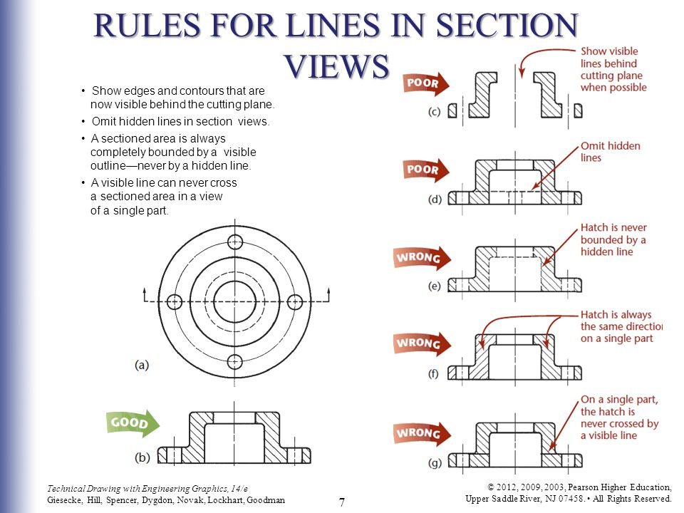 7 Technical Drawing with Engineering Graphics, 14/e Giesecke, Hill, Spencer, Dygdon, Novak, Lockhart, Goodman © 2012, 2009, 2003, Pearson Higher Educa