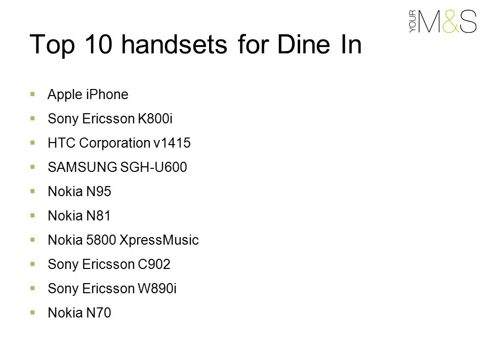 Top 10 handsets for Dine In  Apple iPhone  Sony Ericsson K800i  HTC Corporation v1415  SAMSUNG SGH-U600  Nokia N95  Nokia N81  Nokia 5800 XpressMusic  Sony Ericsson C902  Sony Ericsson W890i  Nokia N70
