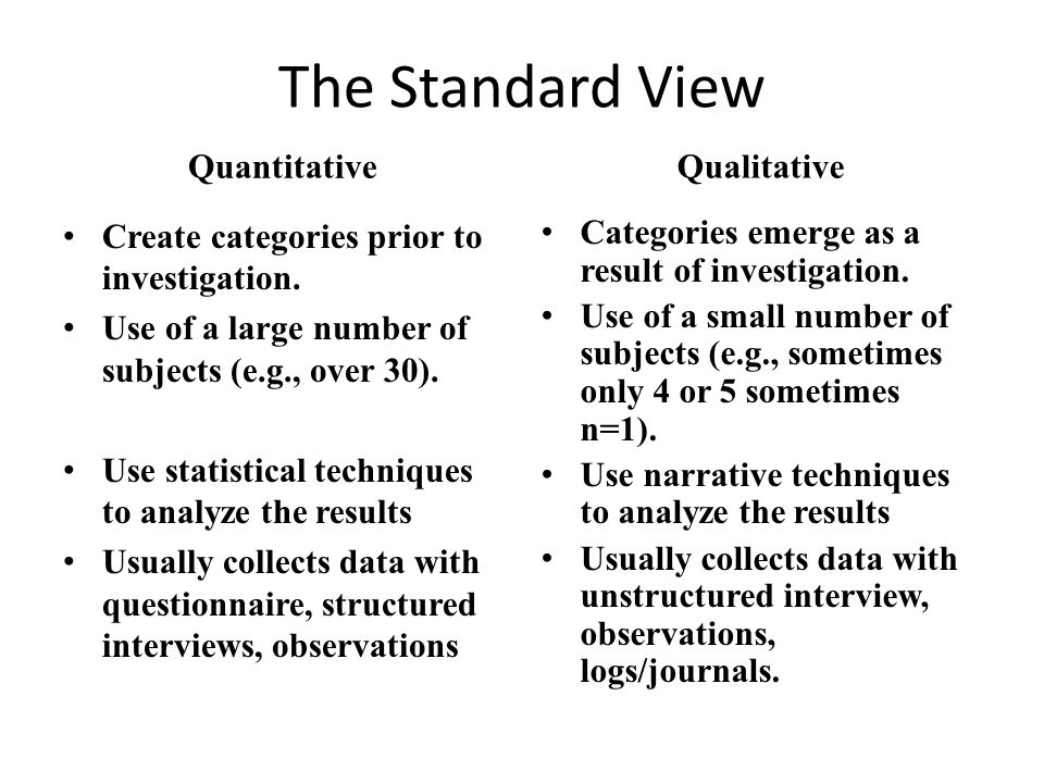 The Standard View Quantitative Create categories prior to investigation.
