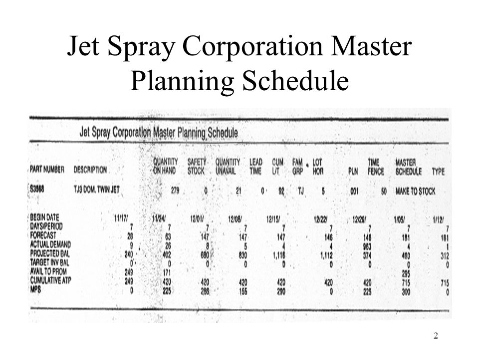 2 Jet Spray Corporation Master Planning Schedule