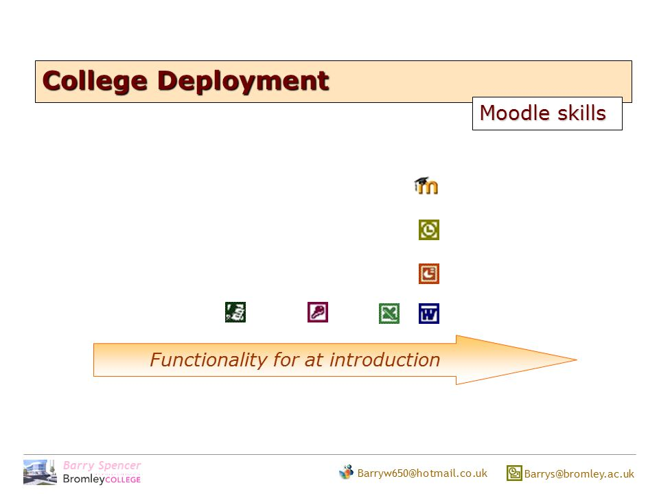 Barry Spencer Barryw650@hotmail.co.uk Barrys@bromley.ac.uk Functionality for at introduction College Deployment Moodle skills