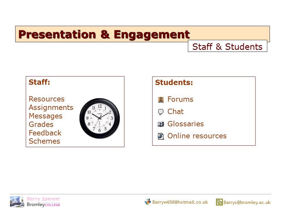 Barry Spencer Barryw650@hotmail.co.uk Barrys@bromley.ac.uk Presentation & Engagement Staff & Students Students: Forums Chat Glossaries Online resources Staff: Resources Assignments Messages Grades Feedback Schemes