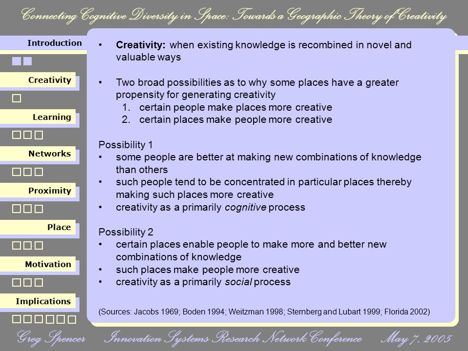 Connecting Cognitive Diversity in Space: Towards a Geographic Theory of Creativity Creativity Learning Networks Proximity Place Motivation Implications Introduction Greg Spencer Innovation Systems Research Network Conference May 7, 2005 Supposition 11 The presence of a greater number of networks leads to a greater degree of cognitive diversity.