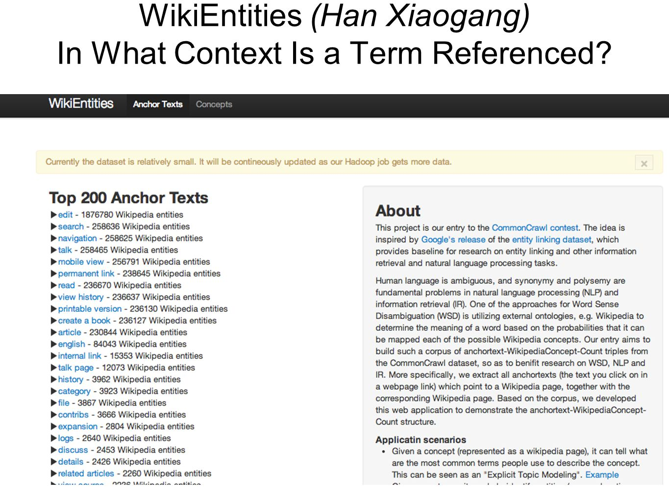 WikiEntities (Han Xiaogang) In What Context Is a Term Referenced.