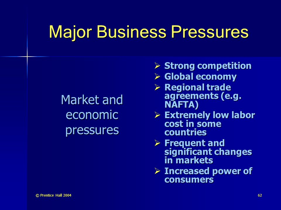 © Prentice Hall 200462 Major Business Pressures Market and economicpressures  Strong competition  Global economy  Regional trade agreements (e.g. N