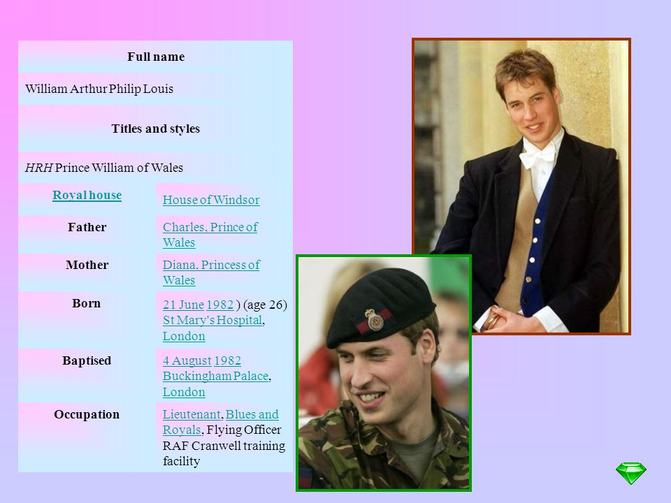 Spouse Lady Diana Spencer Lady Diana Spencer (1981—1996) Camilla Shand (2005—) Camilla Shand Issue Prince William of Wales Prince Henry of Wales Full