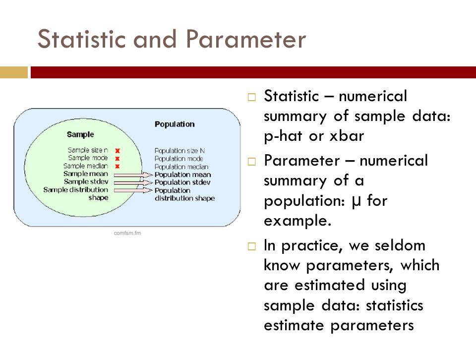 Sampling Distribution for a Proportion