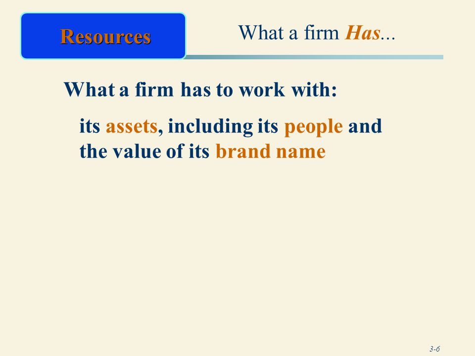 3-7 Resources Resources represent inputs into a firm's production process...