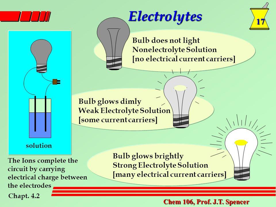 17 Chem 106, Prof. J.T. Spencer Electrolytes Chapt.