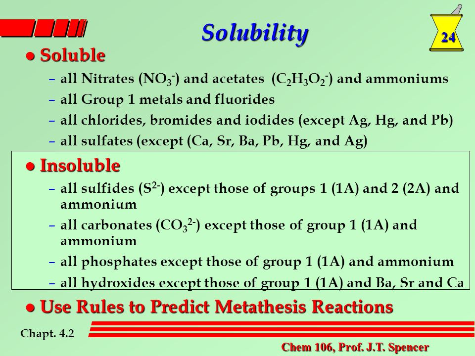 24 Chem 106, Prof. J.T. Spencer l Soluble – all Nitrates (NO 3 - ) and acetates (C 2 H 3 O 2 - ) and ammoniums – all Group 1 metals and fluorides – al