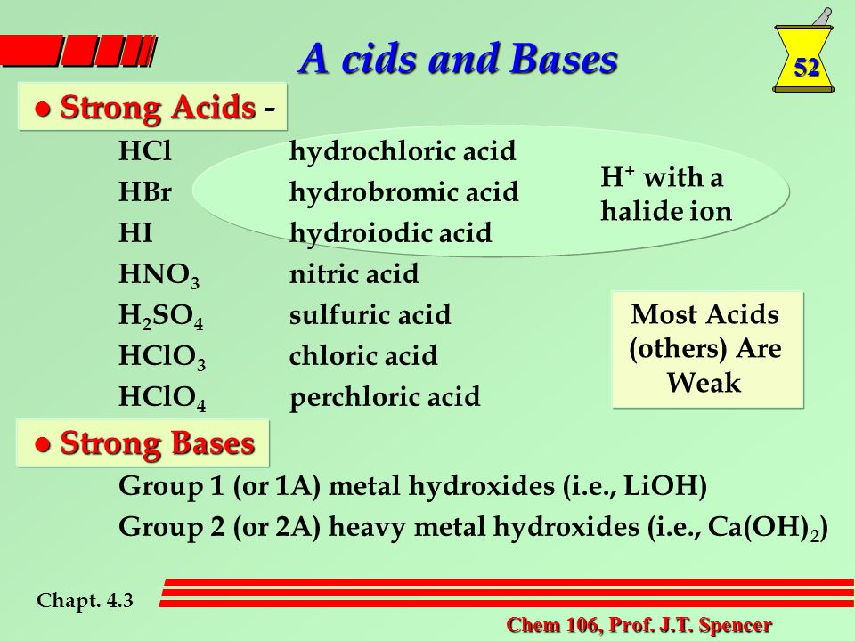 52 Chem 106, Prof.J.T. Spencer A cids and Bases Chapt.