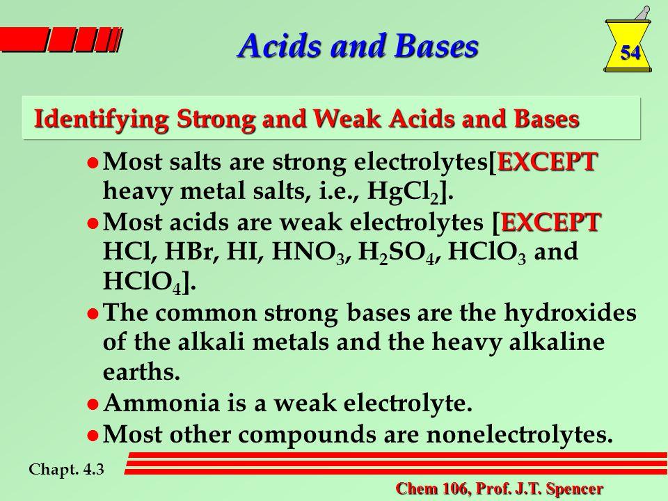 54 Chem 106, Prof. J.T. Spencer EXCEPT l Most salts are strong electrolytes[EXCEPT heavy metal salts, i.e., HgCl 2 ]. EXCEPT l Most acids are weak ele