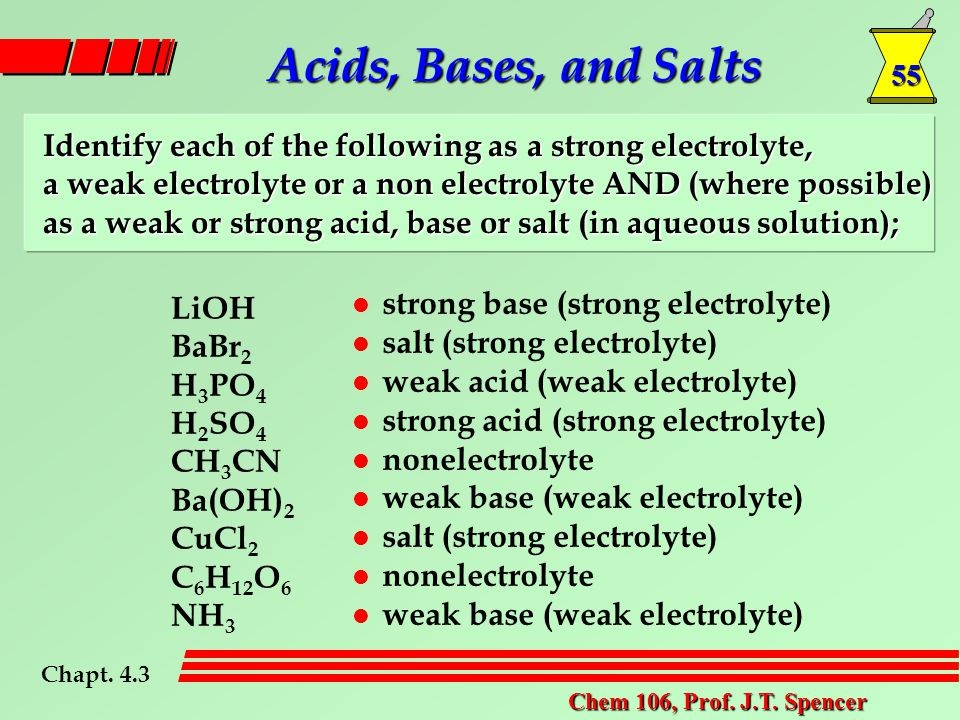 55 Chem 106, Prof. J.T. Spencer Identify each of the following as a strong electrolyte, a weak electrolyte or a non electrolyte AND (where possible) a