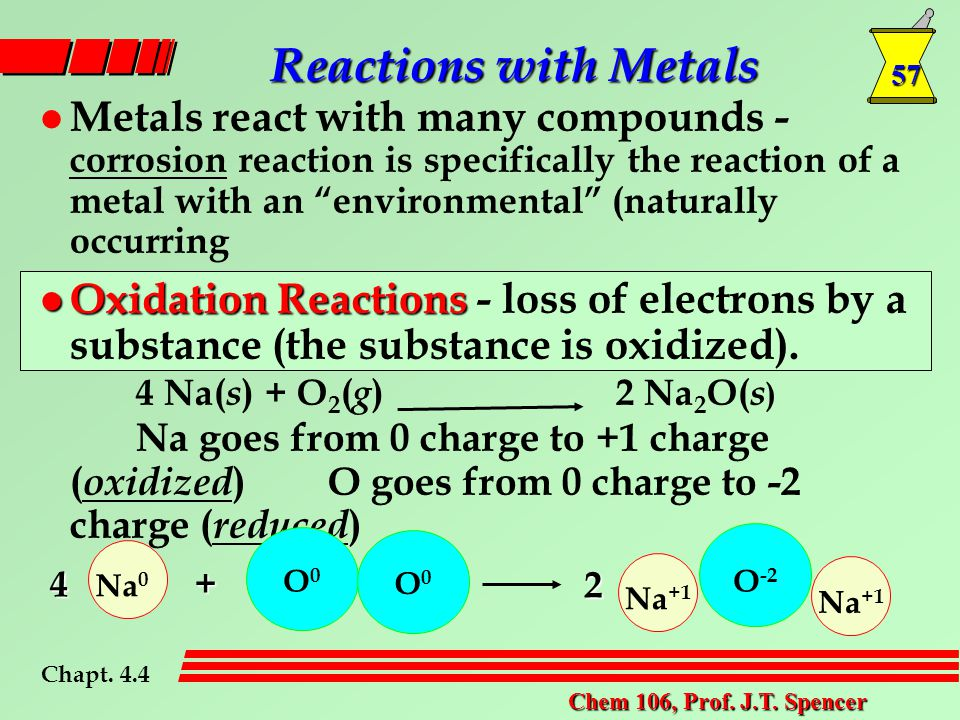 """57 Chem 106, Prof. J.T. Spencer l Metals react with many compounds - corrosion reaction is specifically the reaction of a metal with an """"environmental"""