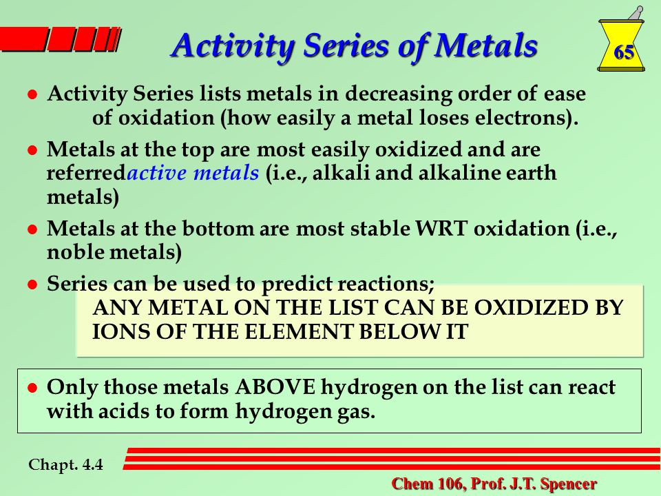 65 Chem 106, Prof. J.T. Spencer l Activity Series lists metals in decreasing order of ease of oxidation (how easily a metal loses electrons). l Metals