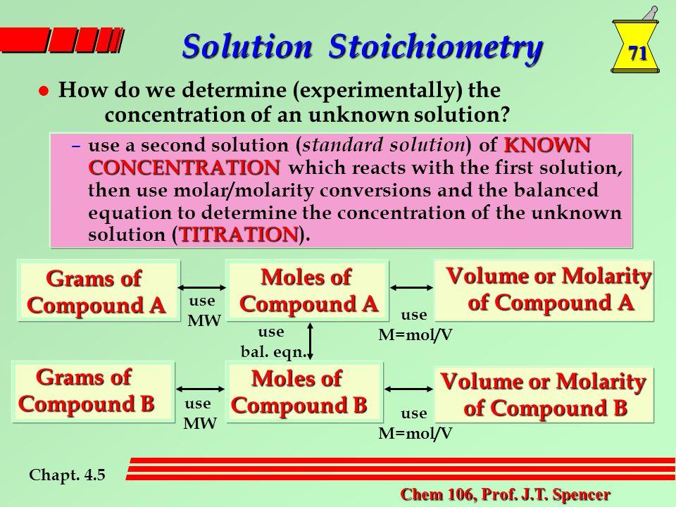 71 Chem 106, Prof. J.T.