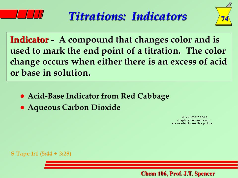 74 Chem 106, Prof. J.T. Spencer l Acid-Base Indicator from Red Cabbage l Aqueous Carbon Dioxide Titrations: Indicators Indicator - A compound that cha
